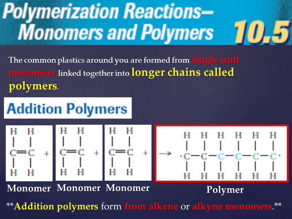 **Addition polymers form from alkene or alkyne monomers.**
