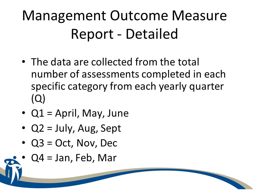 Management Outcome Measure Report - Detailed