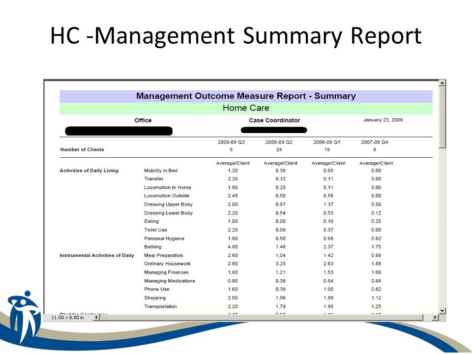 HC -Management Summary Report