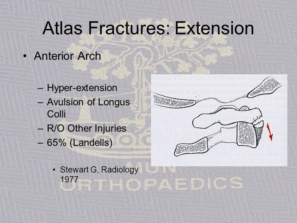 Atlas Fractures: Extension
