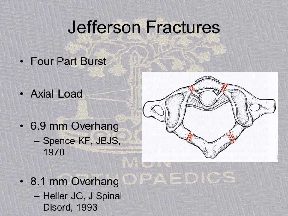 Jefferson Fractures Four Part Burst Axial Load 6.9 mm Overhang