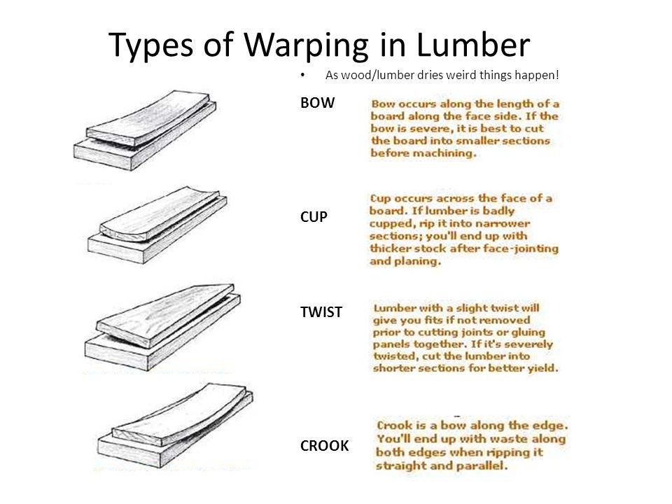 Types of Warping in Lumber