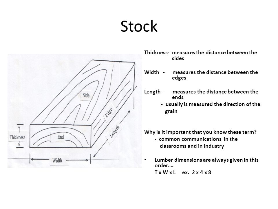 Stock Thickness- measures the distance between the sides