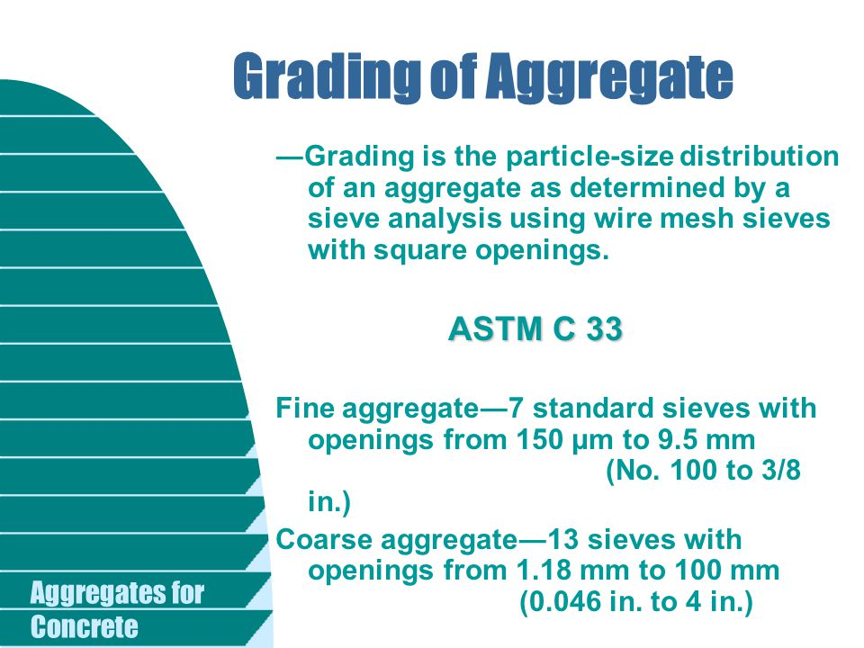 Grading of Aggregate