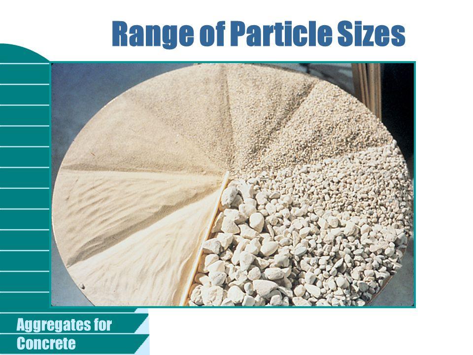 Range of Particle Sizes