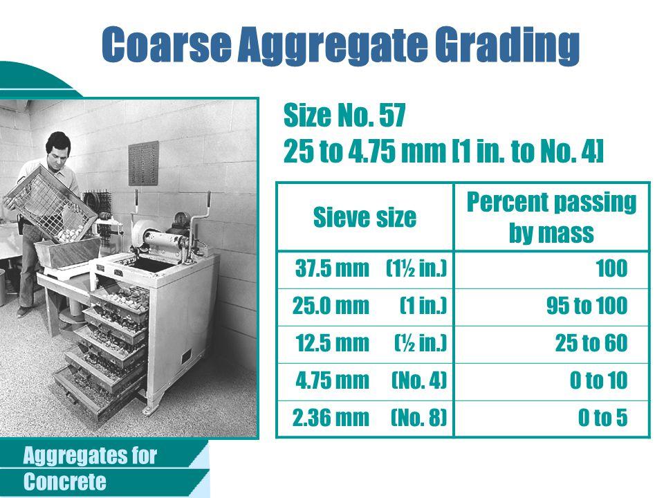 Coarse Aggregate Grading