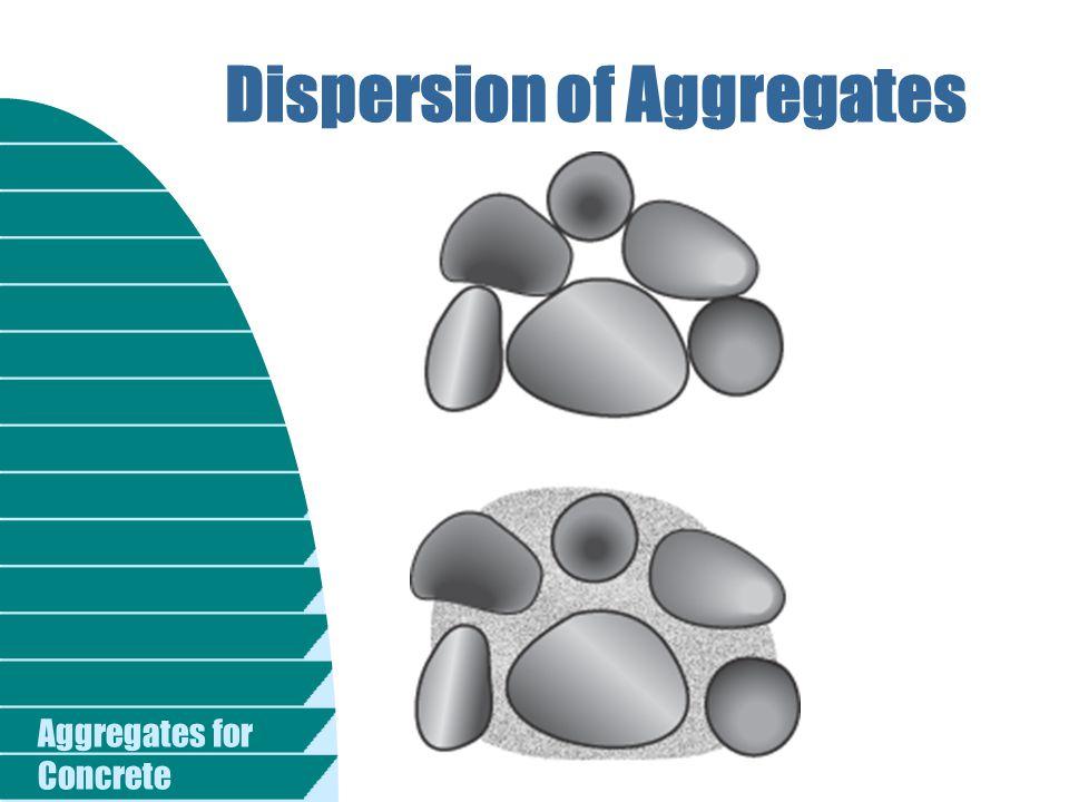 Dispersion of Aggregates