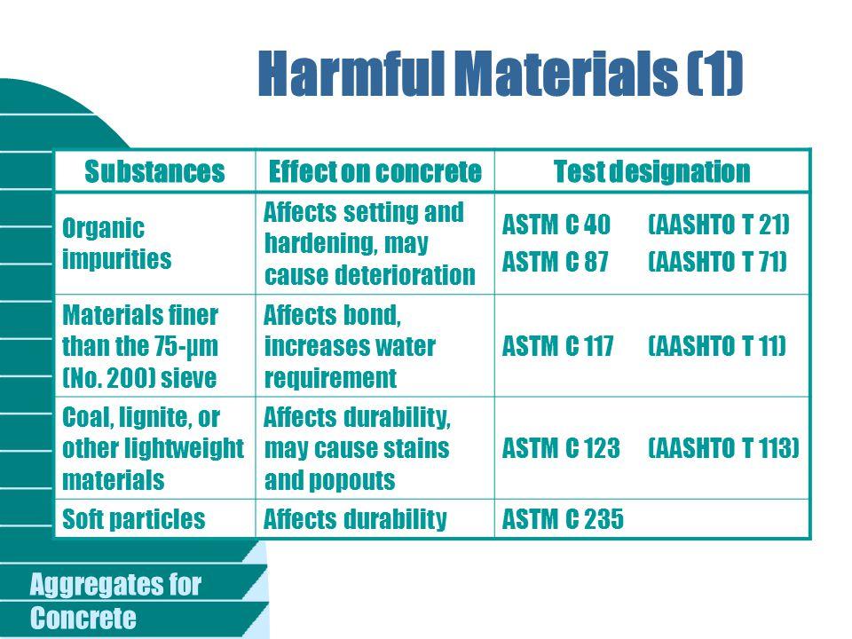 Harmful Materials (1) Substances Effect on concrete Test designation
