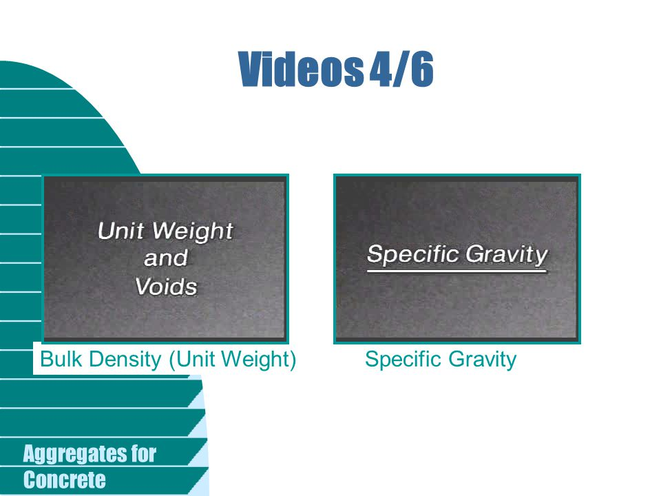 Videos 4/6 Bulk Density (Unit Weight) Specific Gravity