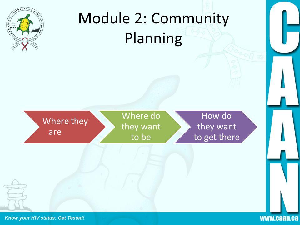 Module 2: Community Planning