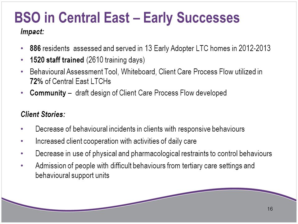 BSO in Central East – Early Successes
