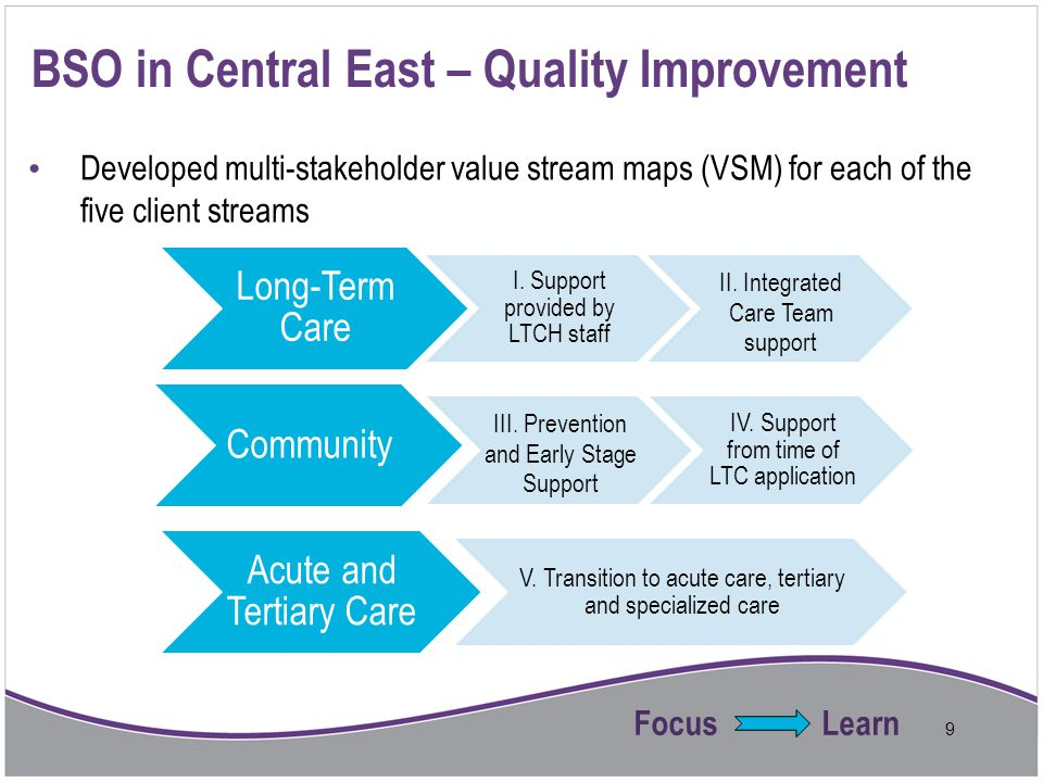 BSO in Central East – Quality Improvement
