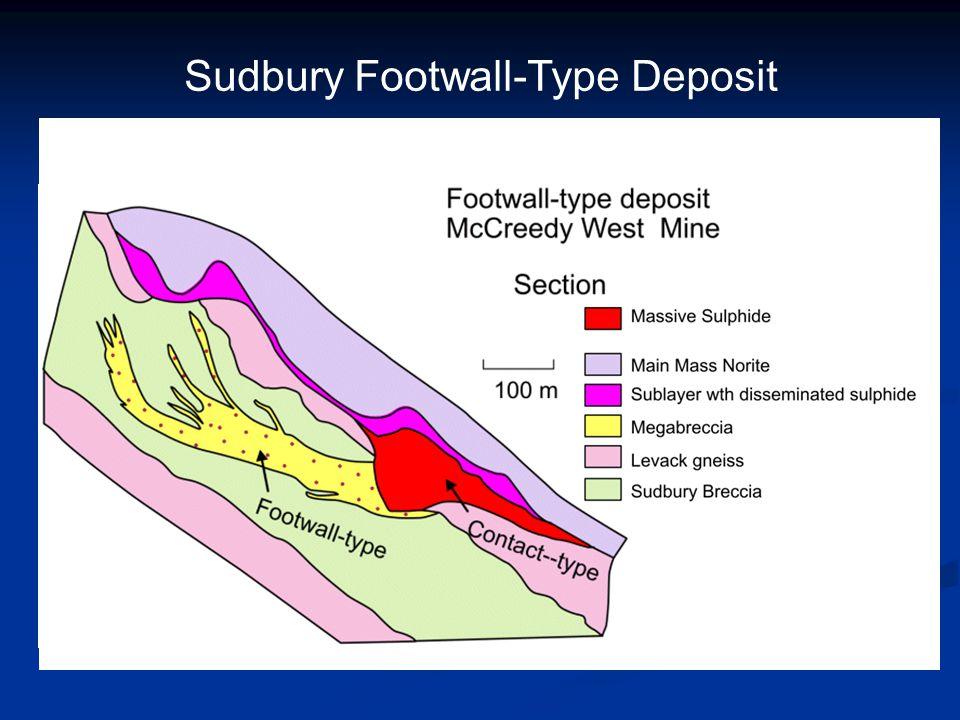 Sudbury Footwall-Type Deposit
