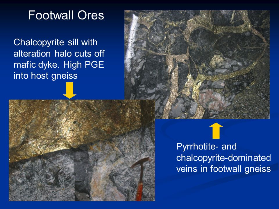 Footwall Ores Chalcopyrite sill with alteration halo cuts off mafic dyke. High PGE into host gneiss.