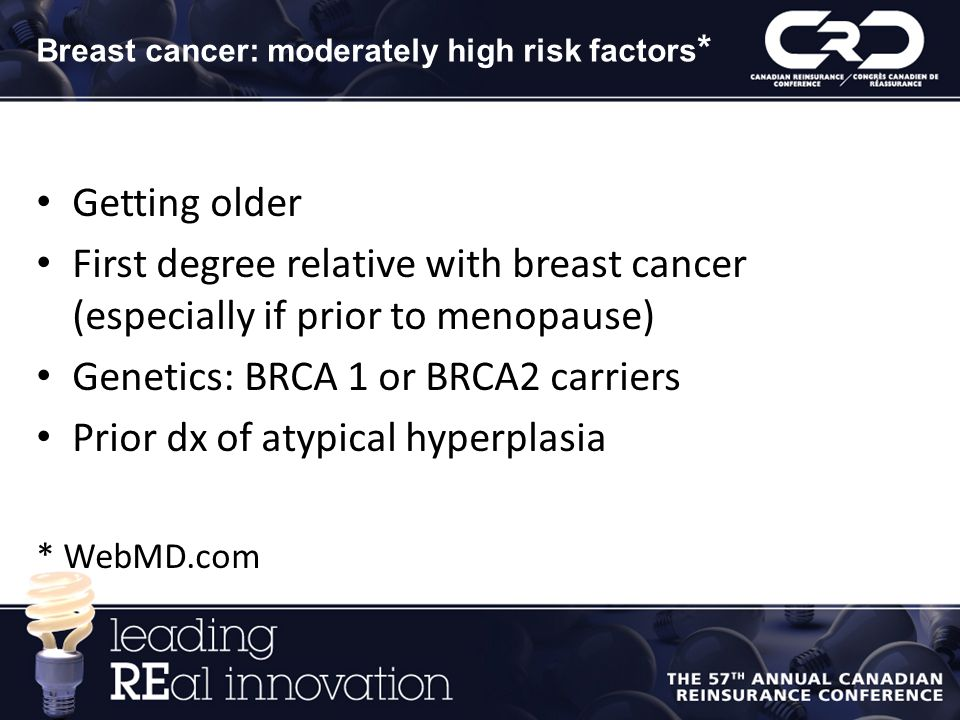 Breast cancer: moderately high risk factors*