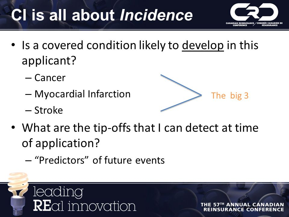 CI is all about Incidence