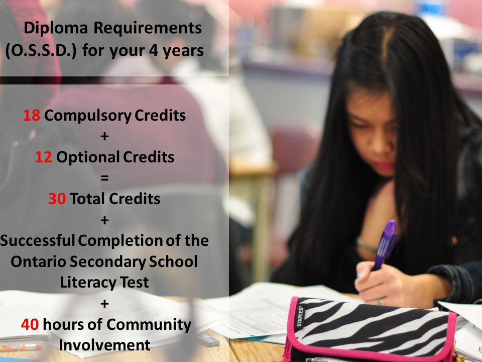 Diploma Requirements (O.S.S.D.) for your 4 years