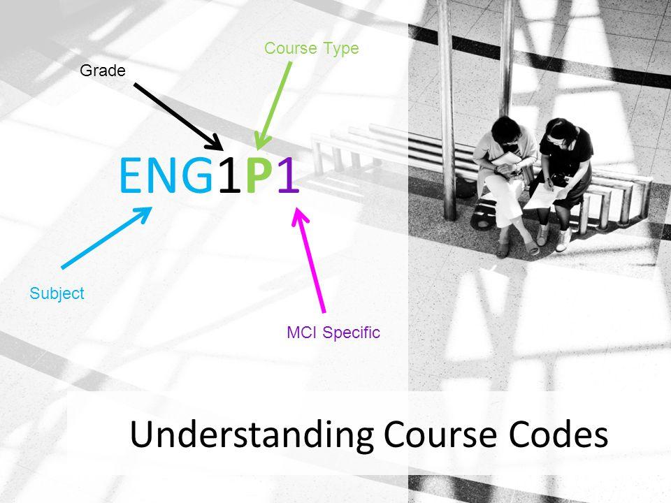 Understanding Course Codes