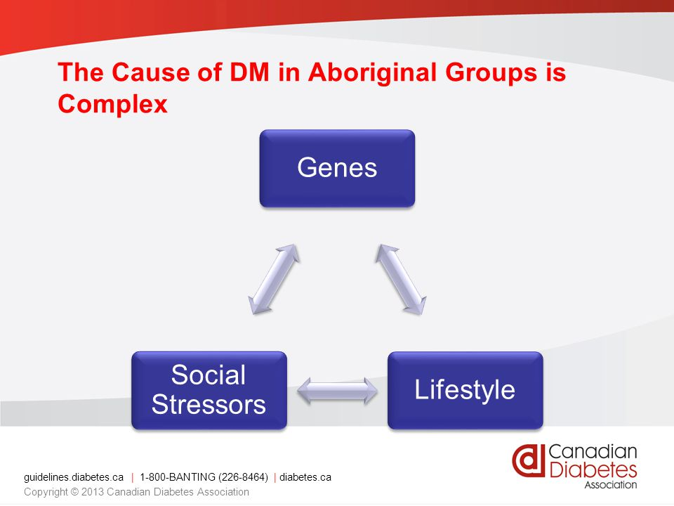 The Cause of DM in Aboriginal Groups is Complex