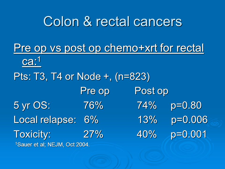 Colon & rectal cancers Pre op vs post op chemo+xrt for rectal ca:1