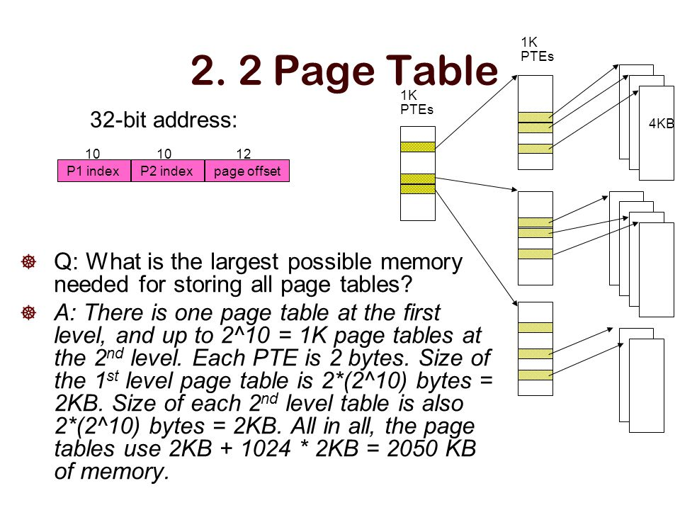2. 2 Page Table 1K. PTEs. 4KB. 1K. PTEs. 32-bit address: P1 index. P2 index. page offset. 10.