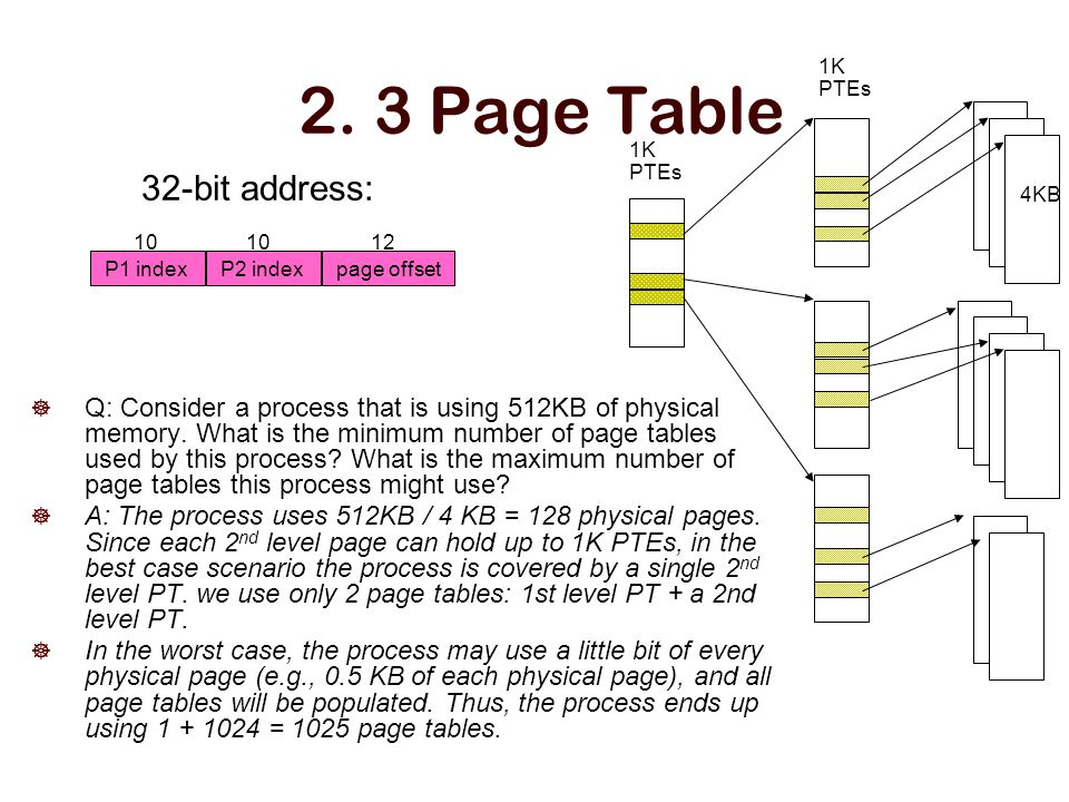 2. 3 Page Table 32-bit address: