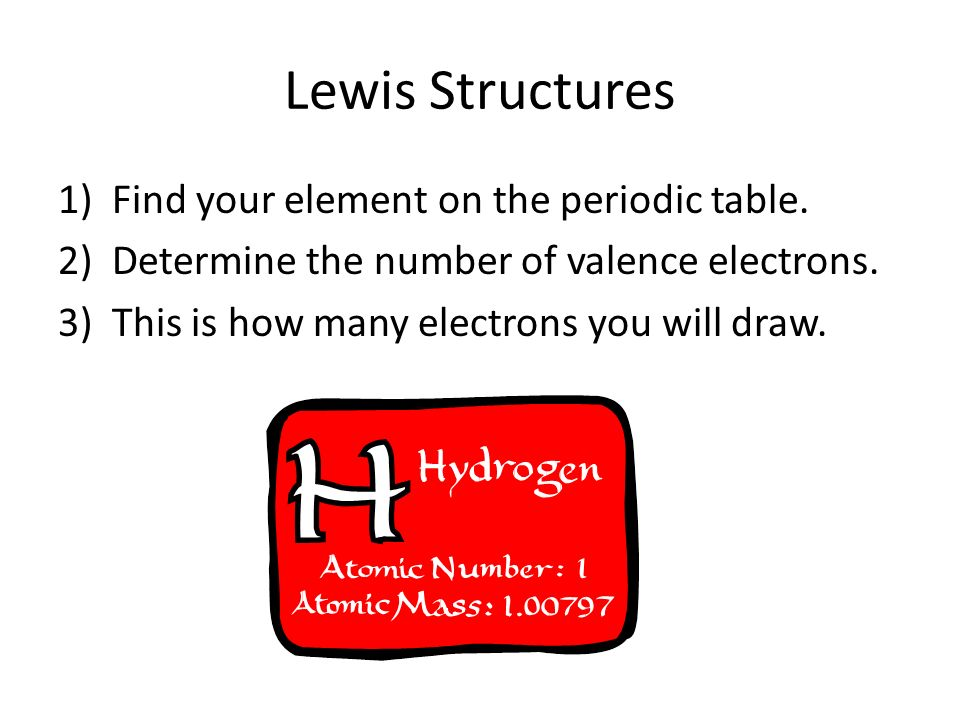 Lewis Structures Find your element on the periodic table.