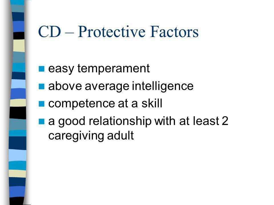 CD – Protective Factors