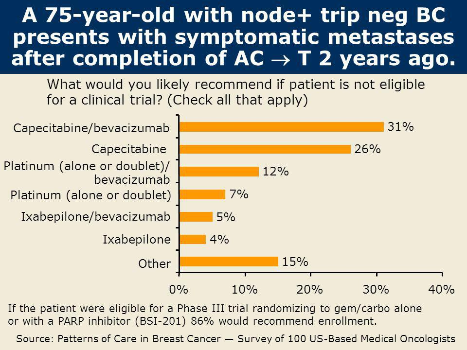 A 75-year-old with node+ trip neg BC presents with symptomatic metastases after completion of AC  T 2 years ago.