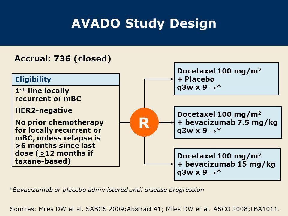 R AVADO Study Design Accrual: 736 (closed) Eligibility