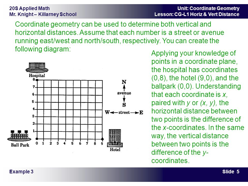Coordinate geometry can be used to determine both vertical and horizontal distances. Assume that each number is a street or avenue running east/west and north/south, respectively. You can create the following diagram: