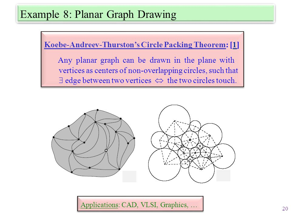 Example 8: Planar Graph Drawing