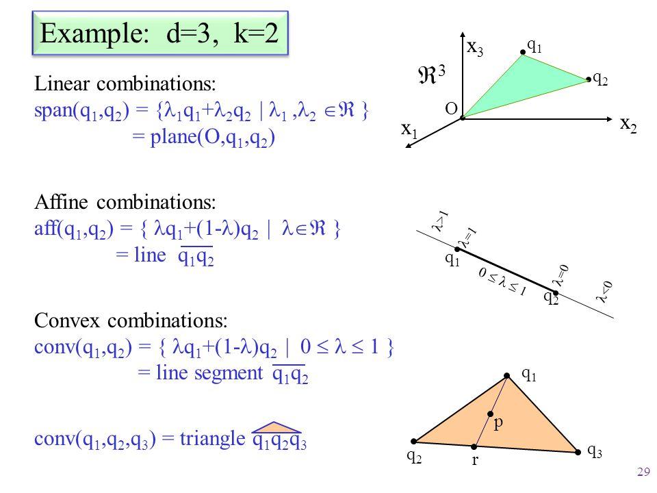 Example: d=3, k=2 x3. q1. 3. q2. Linear combinations: span(q1,q2) = {1q1+2q2 | 1 ,2  } = plane(O,q1,q2)