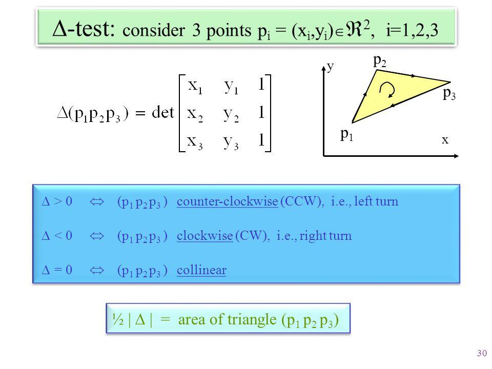 -test: consider 3 points pi = (xi,yi)2, i=1,2,3