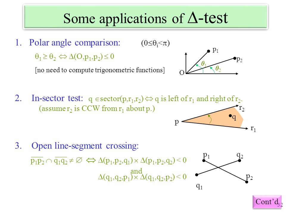 Some applications of -test