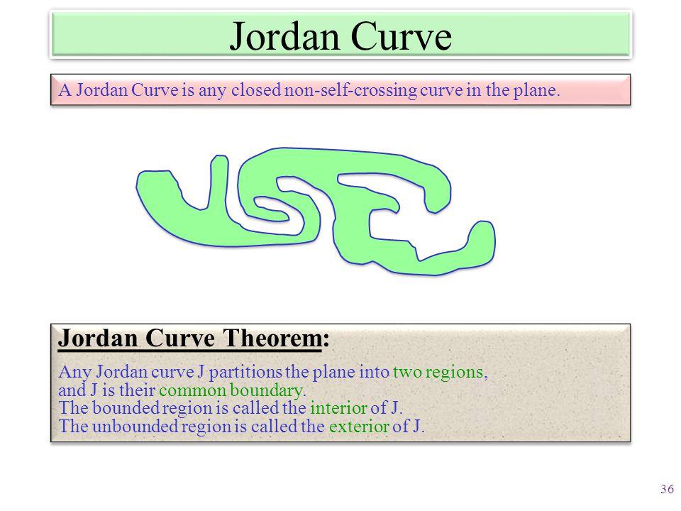 Jordan Curve Jordan Curve Theorem: