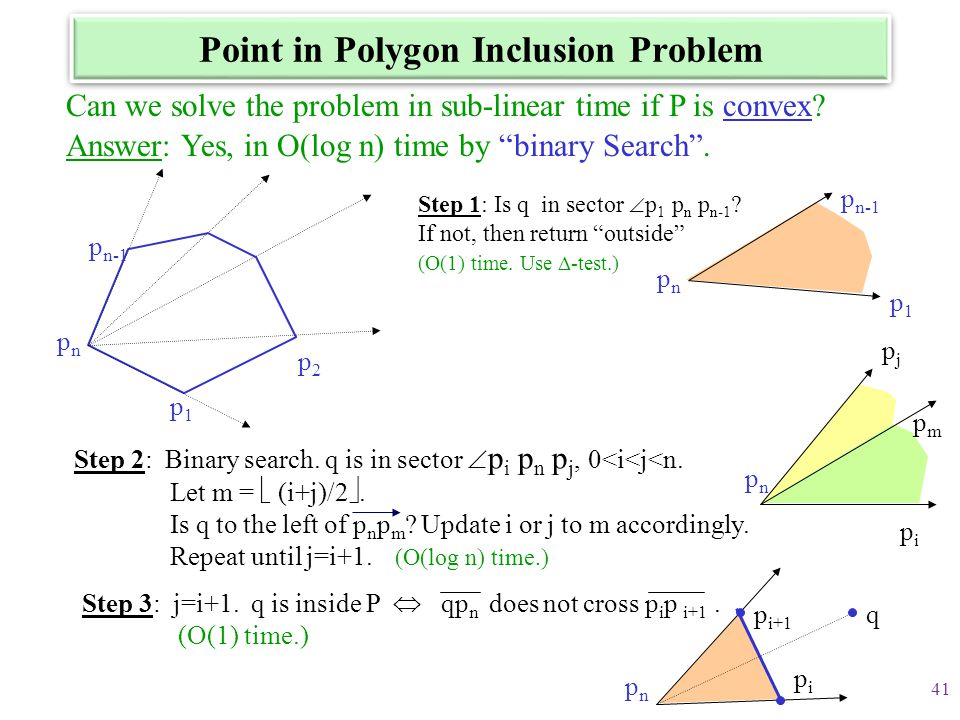 Point in Polygon Inclusion Problem