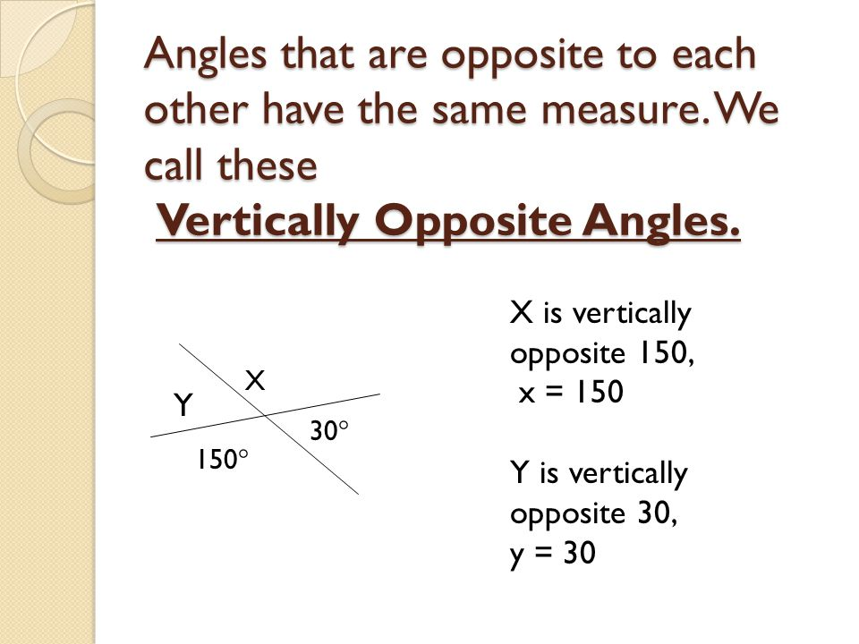 Angles that are opposite to each other have the same measure