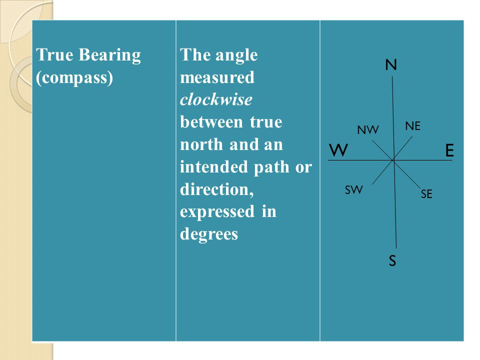 True Bearing (compass)