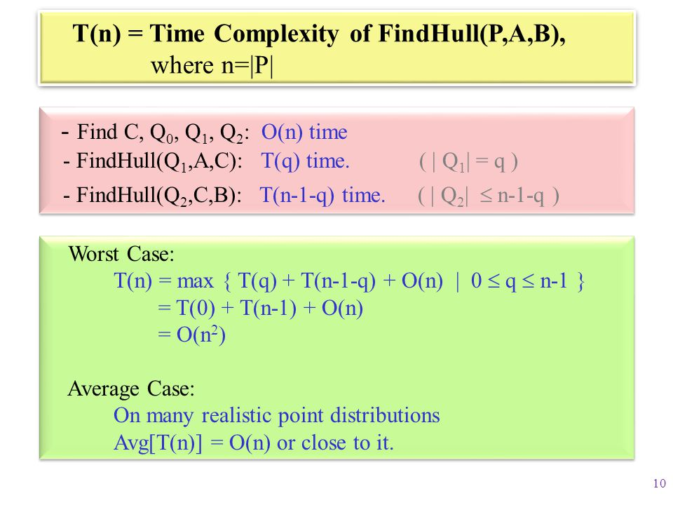 T(n) = Time Complexity of FindHull(P,A,B), where n=|P|