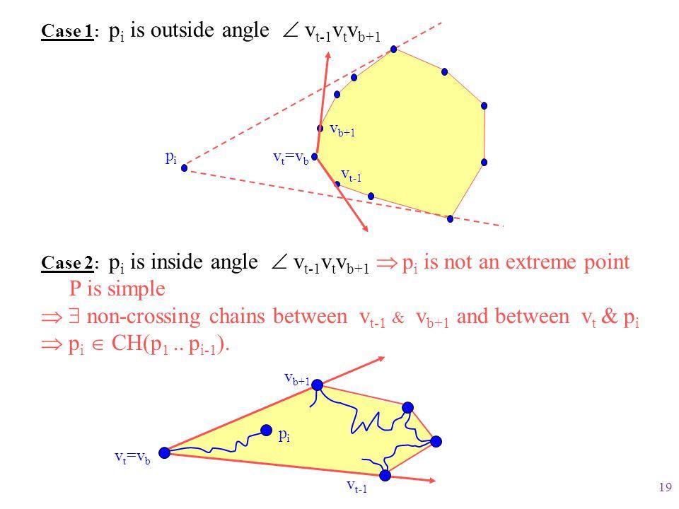   non-crossing chains between vt-1 & vb+1 and between vt & pi
