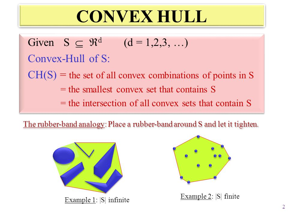 CONVEX HULL Given S  d (d = 1,2,3, …) Convex-Hull of S: