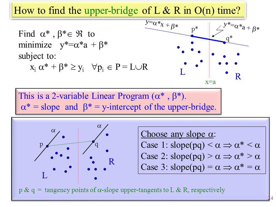 How to find the upper-bridge of L & R in O(n) time