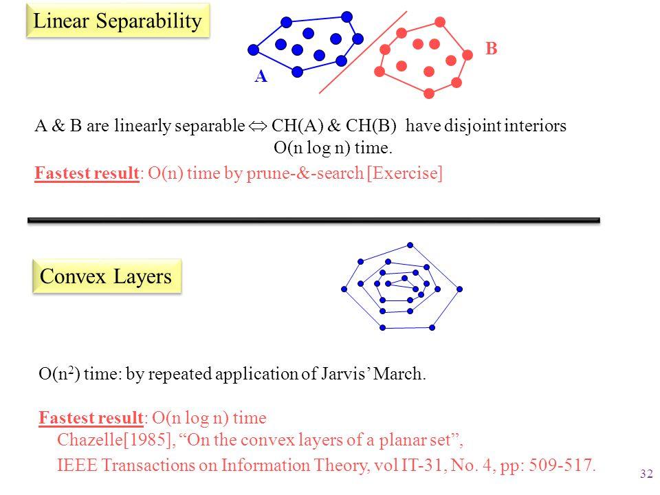 Linear Separability Convex Layers B A