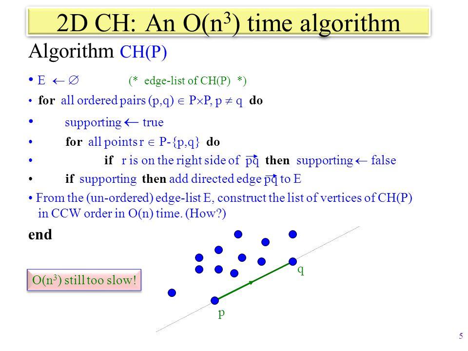 2D CH: An O(n3) time algorithm