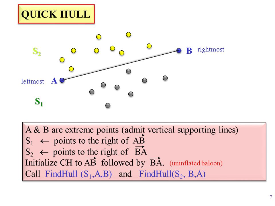 QUICK HULL S2. B. rightmost. A. leftmost. S1. A & B are extreme points (admit vertical supporting lines)
