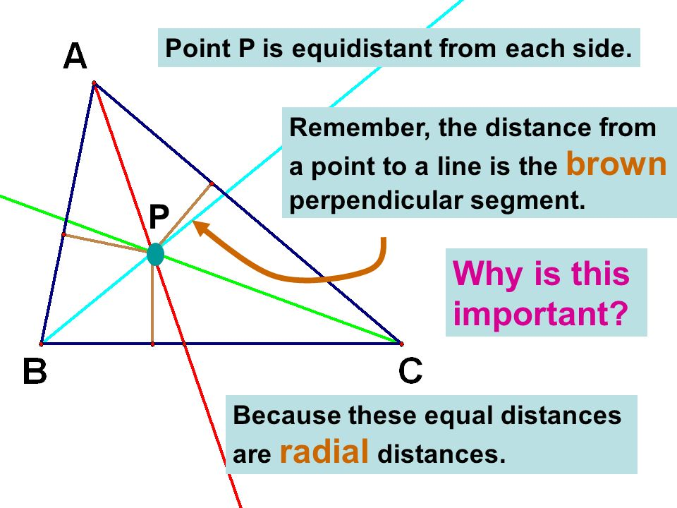 P Why is this important Point P is equidistant from each side.