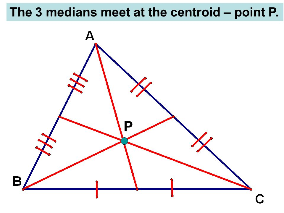 The 3 medians meet at the centroid – point P.