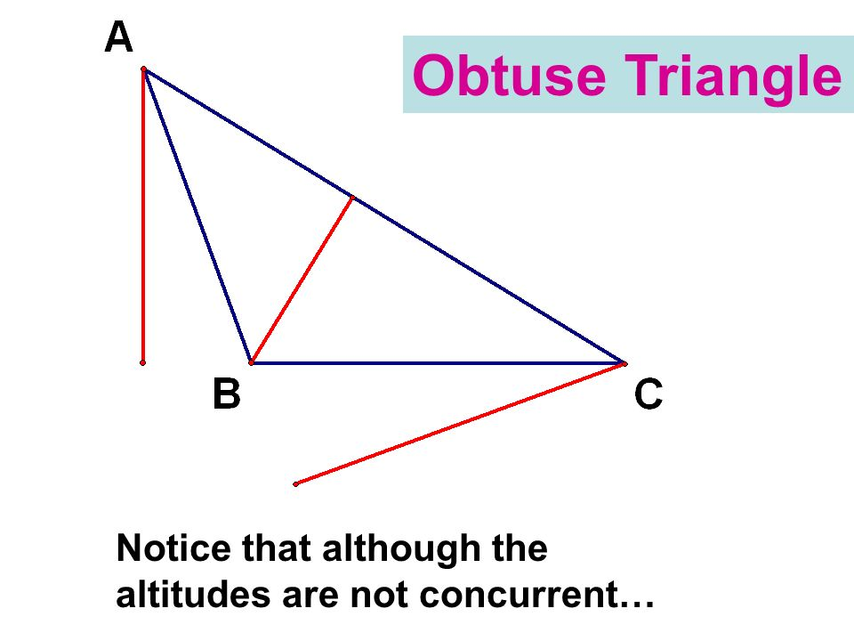 Obtuse Triangle Notice that although the altitudes are not concurrent…