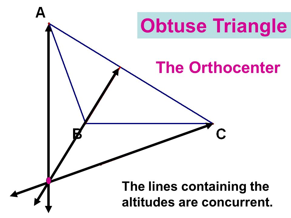 Obtuse Triangle The Orthocenter